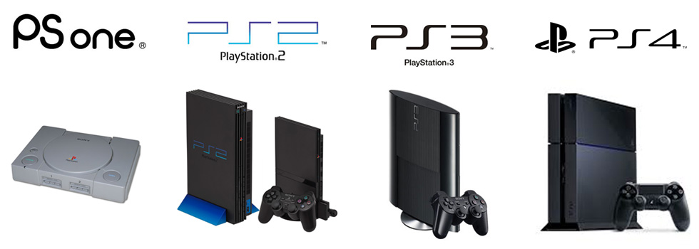 Consoles do Playstation